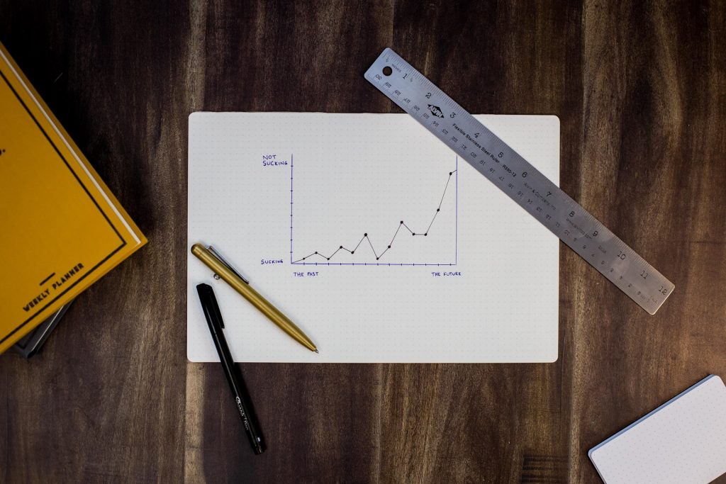 graph showing the goal of running a successful home inspection small business