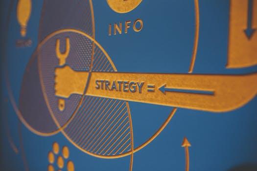 pic of marketing board